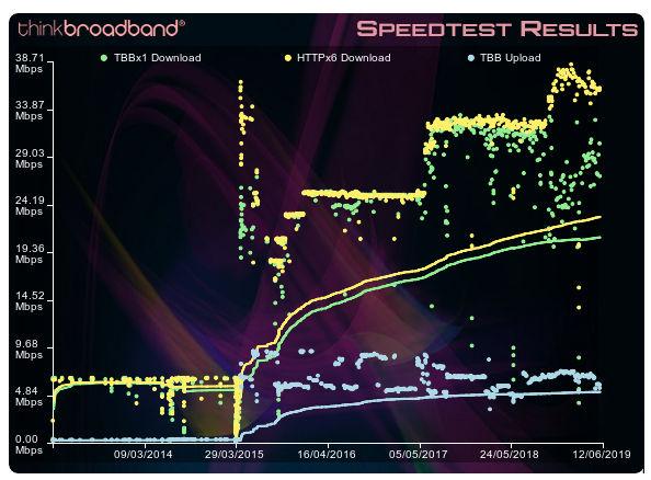 SpeedtestPlot.jpg